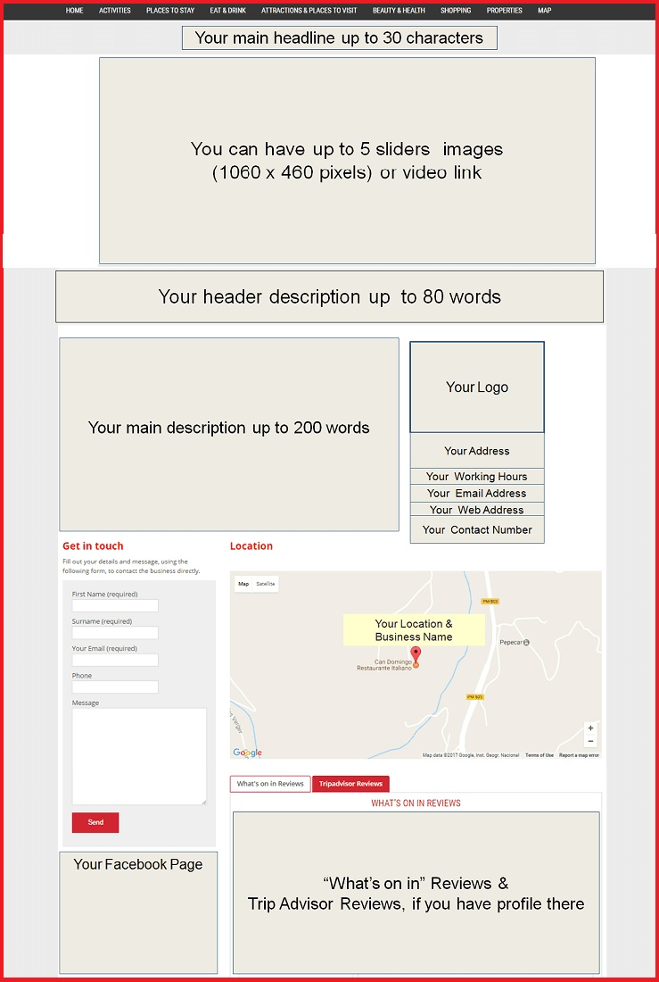 Sales Page Layout when Advertise in Liverpool
